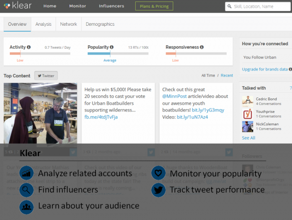 Twitter Analytic Tool Klear