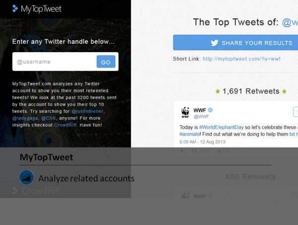 Twitter Analytic Tool MyTopTweet