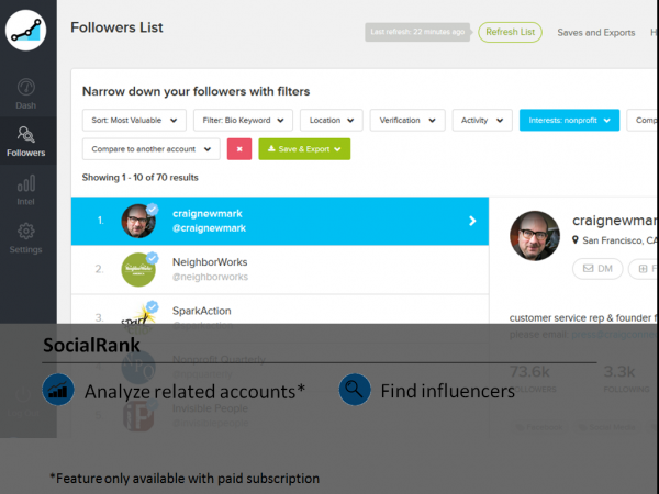 Twitter Analytic Tool SocialRank
