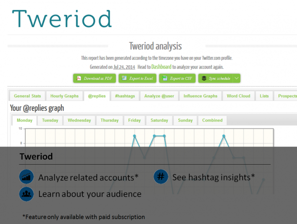 Twitter Analytic Tool Tweriod