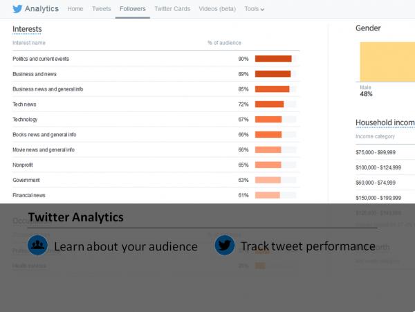 Twitter Analytic Tool Twitter Analytics