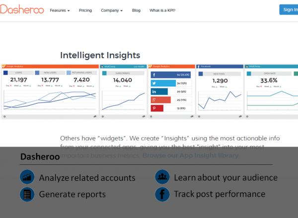 Dasheroo Facebook analytic tool