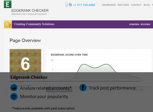 Edgerank checker Facebook analytic tool