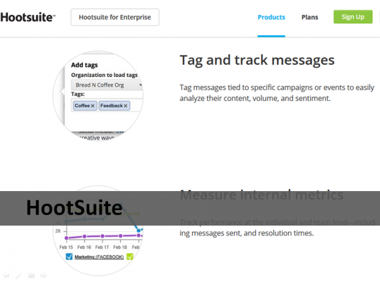 Hootsuite analytic tool