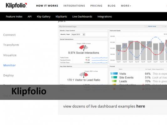 Klipfolio analytic tool