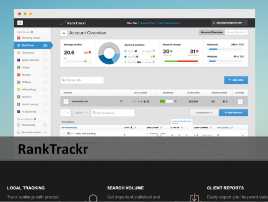 Rank Trackr Analytic tool