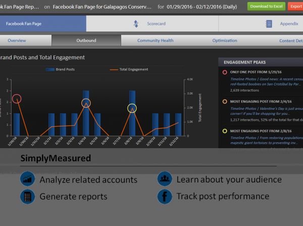 SimplyMeasured Facebook analyic tool