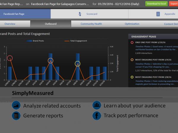 SimplyMeasured Facebook analyic tool