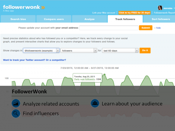 FollowerWonk Twitter Analytic Tool