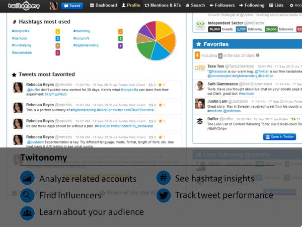 Twitter Analytic Tool Twitonomy