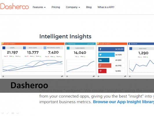 Dasheroo analytic tool