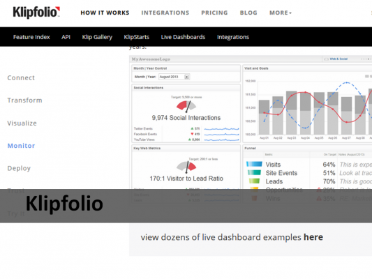 Klipfolio analytic tool